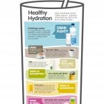 healthy hydration glass