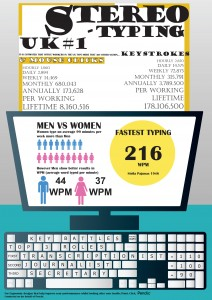 Penclic Infographic-stereo typing